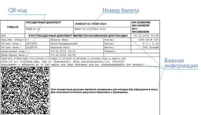 Пример электронного билета на поезд
