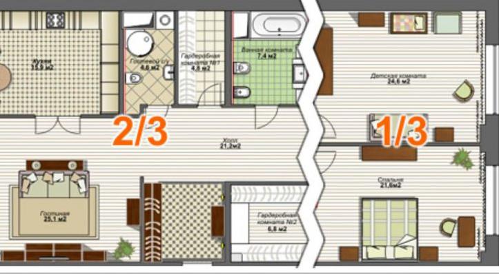 Выделение доли в квартире
